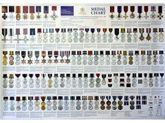 Medal Poster of UK Orders, decorations and medals - 2008